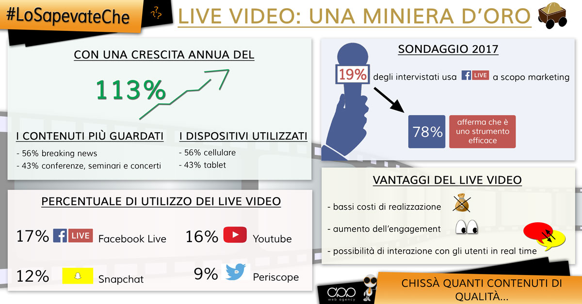 APP Web Agency - #LoSapevateChe – Live video: una miniera d'oro