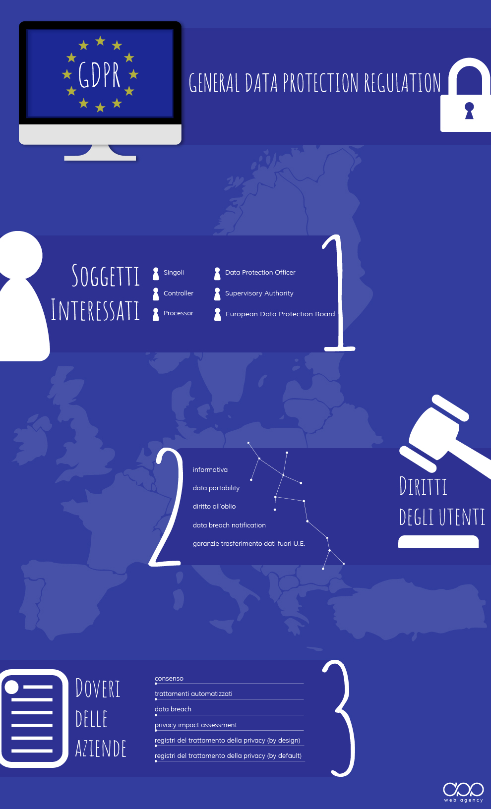 APP Web Agency - #APPBlog – General Data Protection Regulation - Infografica